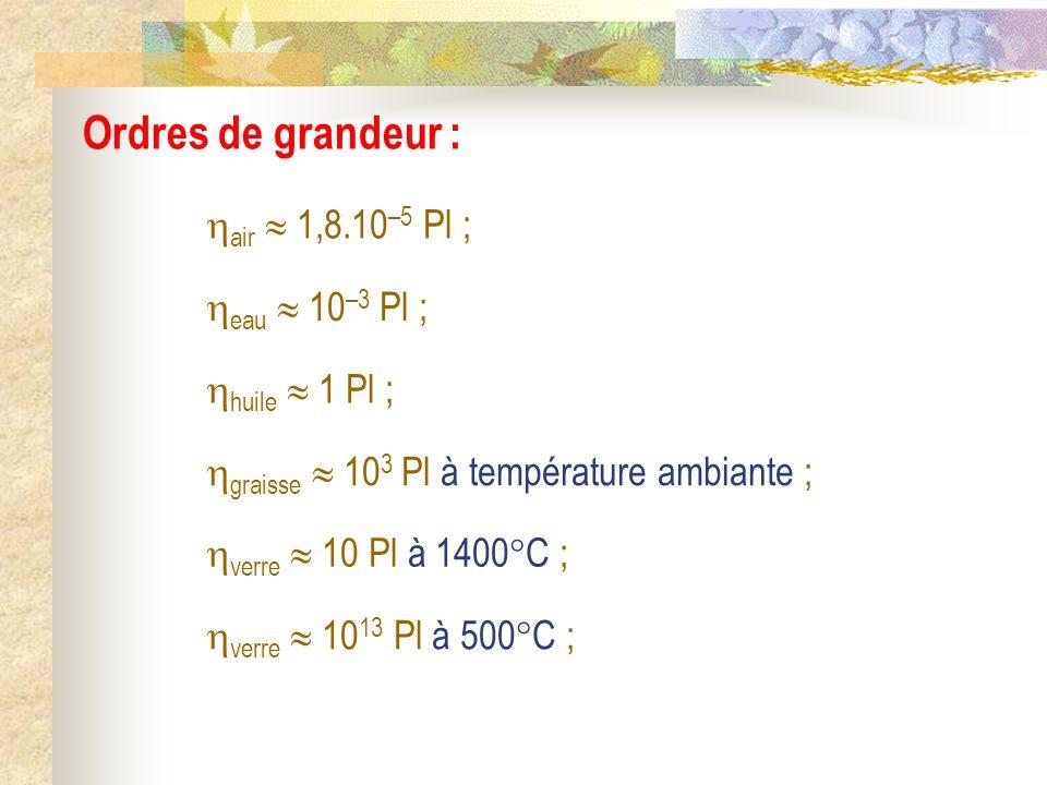 Ordres de grandeur : air 1,8.10 –5 Pl ; eau 10 –3 Pl ; huile 1 Pl ; graisse 10 3 Pl à température ambiante ; verre 10 Pl à 1400°C ; verre 10 13 Pl à 5