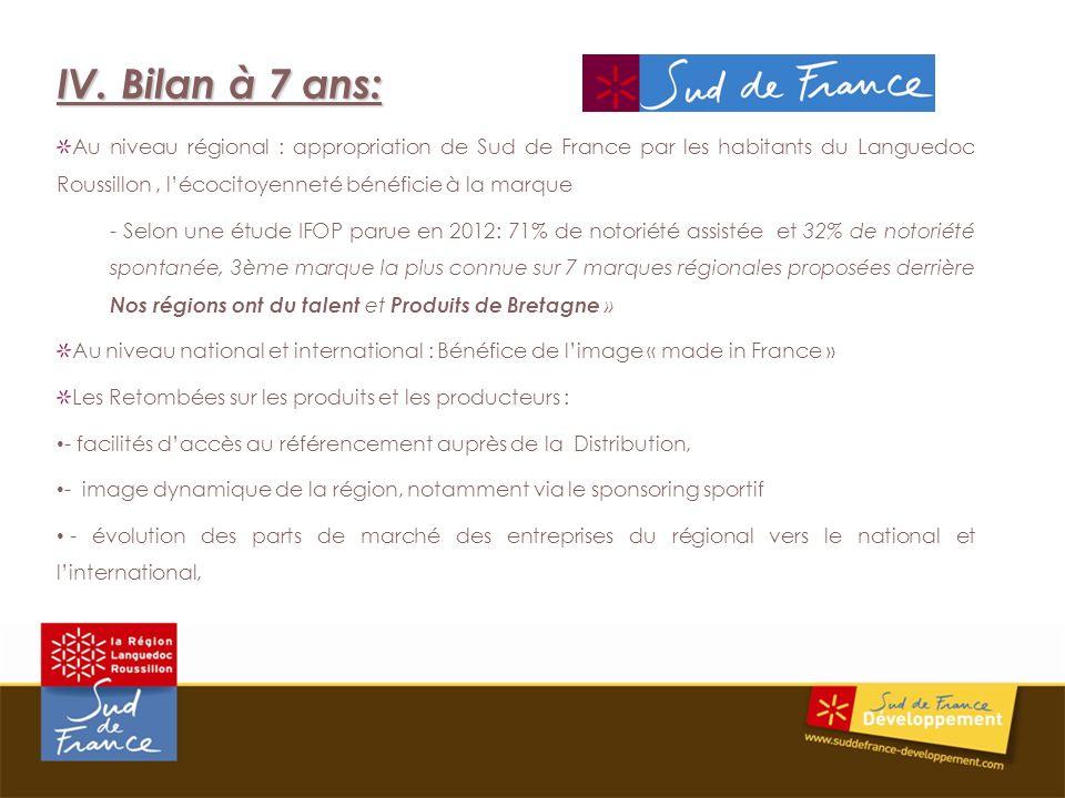 IV. Bilan à 7 ans: Au niveau régional : appropriation de Sud de France par les habitants du Languedoc Roussillon, lécocitoyenneté bénéficie à la marqu