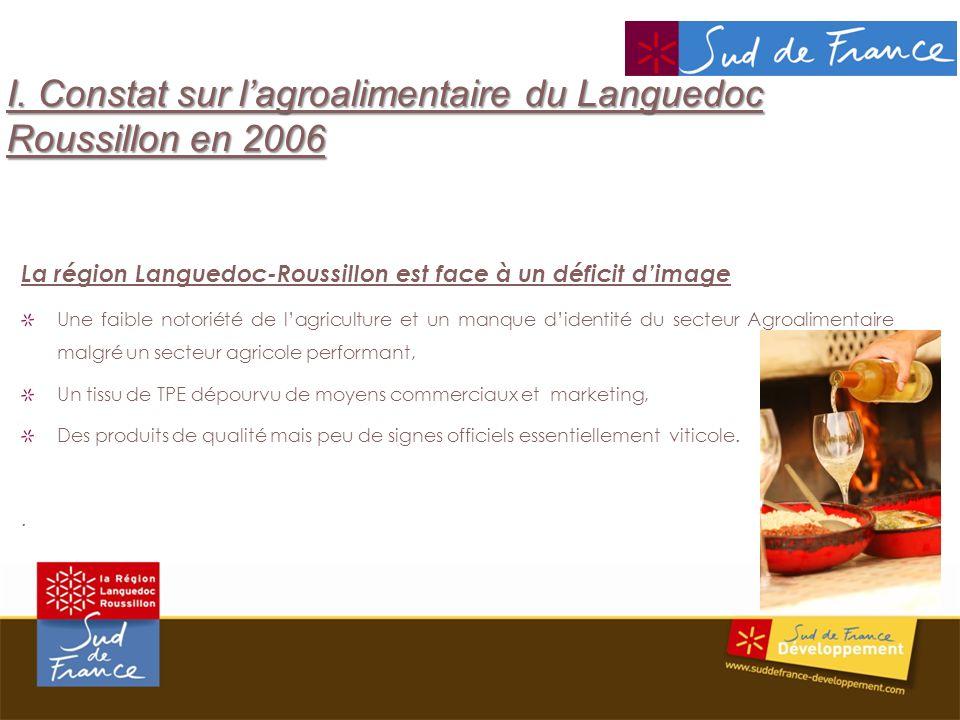 La région Languedoc-Roussillon est face à un déficit dimage Une faible notoriété de lagriculture et un manque didentité du secteur Agroalimentaire malgré un secteur agricole performant, Un tissu de TPE dépourvu de moyens commerciaux et marketing, Des produits de qualité mais peu de signes officiels essentiellement viticole..