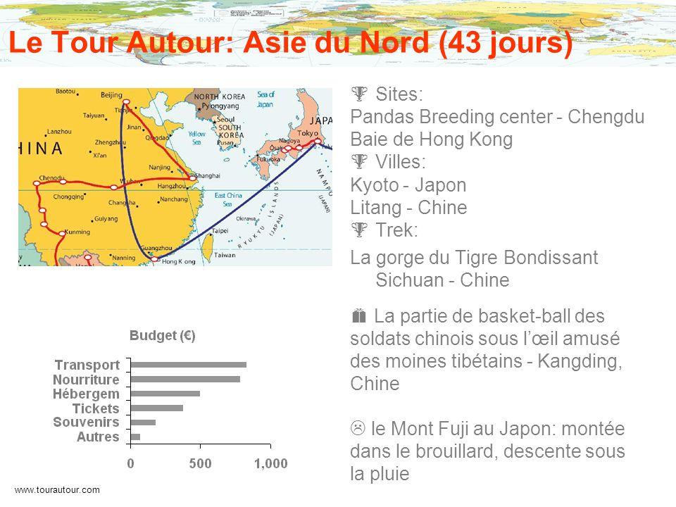 www.tourautour.com Le Tour Autour: Asie du Nord (43 jours) Sites: Pandas Breeding center - Chengdu Baie de Hong Kong Villes: Kyoto - Japon Litang - Ch