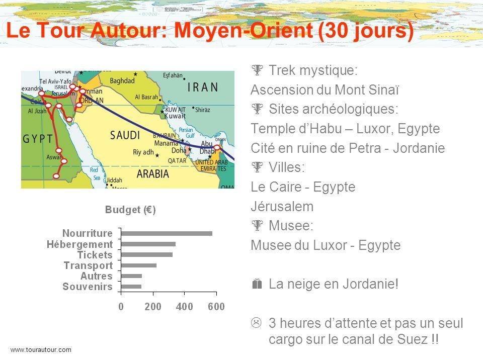 www.tourautour.com Le Tour Autour: Moyen-Orient (30 jours) Trek mystique: Ascension du Mont Sinaï Sites archéologiques: Temple dHabu – Luxor, Egypte C