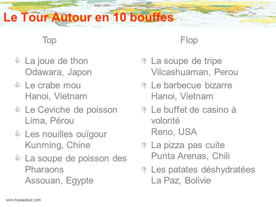 www.tourautour.com Le Tour Autour en 10 bouffes La joue de thon Odawara, Japon Le crabe mou Hanoi, Vietnam Le Ceviche de poisson Lima, Pérou Les nouil