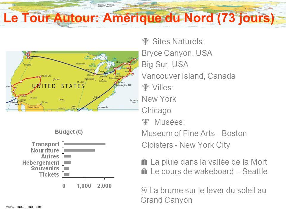 www.tourautour.com Le Tour Autour: Amérique du Nord (73 jours) Sites Naturels: Bryce Canyon, USA Big Sur, USA Vancouver Island, Canada Villes: New Yor