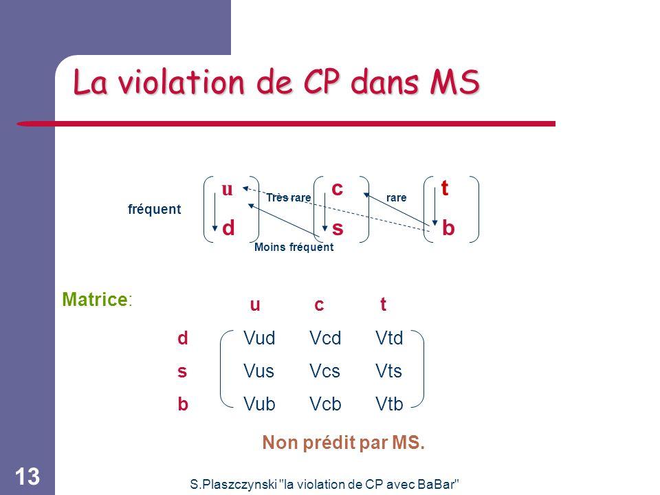 S.Plaszczynski la violation de CP avec BaBar 13 La violation de CP dans MS Matrice: Non prédit par MS.