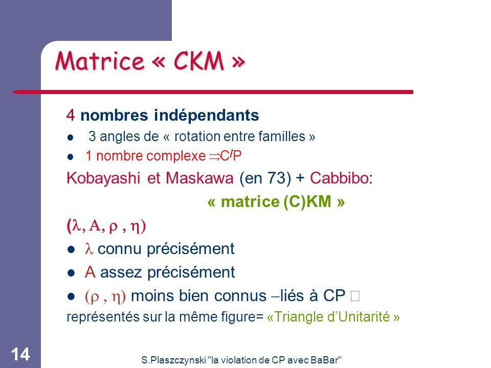 S.Plaszczynski la violation de CP avec BaBar 14 Matrice « CKM » 4 nombres indépendants 3 angles de « rotation entre familles » 1 nombre complexe C P Kobayashi et Maskawa (en 73) + Cabbibo: « matrice (C)KM » ( connu précisément A assez précisément moins bien connus liés à CP – représentés sur la même figure= «Triangle dUnitarité »