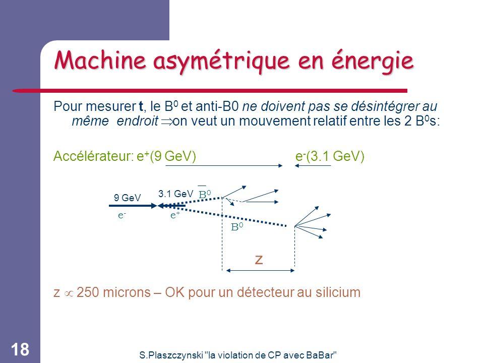 S.Plaszczynski la violation de CP avec BaBar 18 Machine asymétrique en énergie Pour mesurer t, le B 0 et anti-B0 ne doivent pas se désintégrer au même endroit on veut un mouvement relatif entre les 2 B 0 s: Accélérateur: e + (9 GeV) e - (3.1 GeV) z 250 microns – OK pour un détecteur au silicium e-e- e+e+ B0B0 B0B0 9 GeV z 3.1 GeV