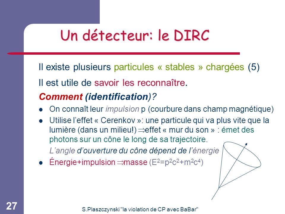 S.Plaszczynski la violation de CP avec BaBar 27 Un détecteur: le DIRC Il existe plusieurs particules « stables » chargées (5) Il est utile de savoir les reconnaître.