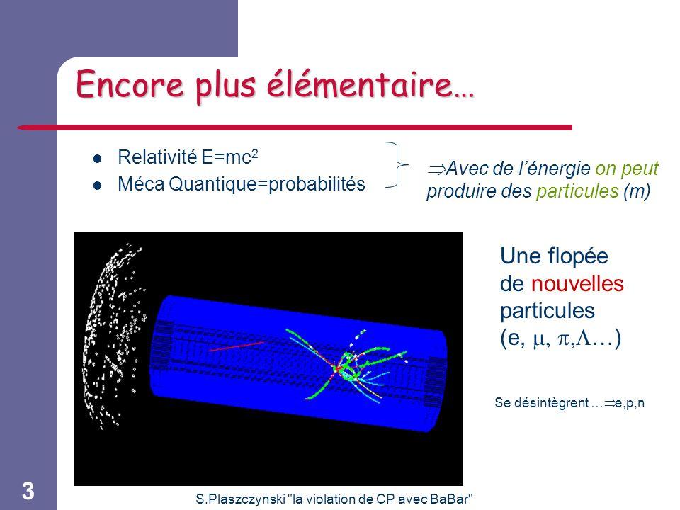 S.Plaszczynski la violation de CP avec BaBar 3 Encore plus élémentaire… Relativité E=mc 2 Méca Quantique=probabilités Avec de lénergie on peut produire des particules (m) Une flopée de nouvelles particules (e, …) Se désintègrent … e,p,n