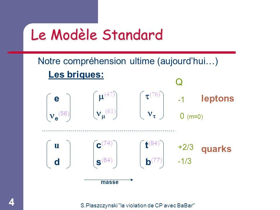 S.Plaszczynski la violation de CP avec BaBar 4 Le Modèle Standard Notre compréhension ultime (aujourdhui…) Les briques: e e (56) u d c (74) s (64) t (94) b (77) leptons quarks (61) 0 (m=0) +2/3 -1/3 Q masse