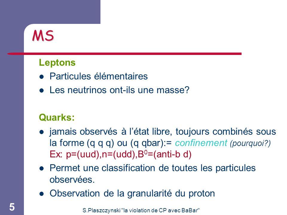 S.Plaszczynski la violation de CP avec BaBar 5 MS Leptons Particules élémentaires Les neutrinos ont-ils une masse.