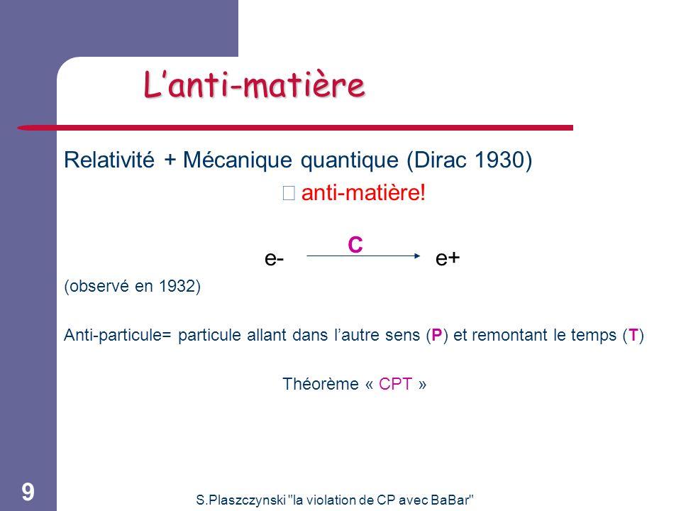 S.Plaszczynski la violation de CP avec BaBar 9 Lanti-matière Relativité + Mécanique quantique (Dirac 1930) anti-matière.