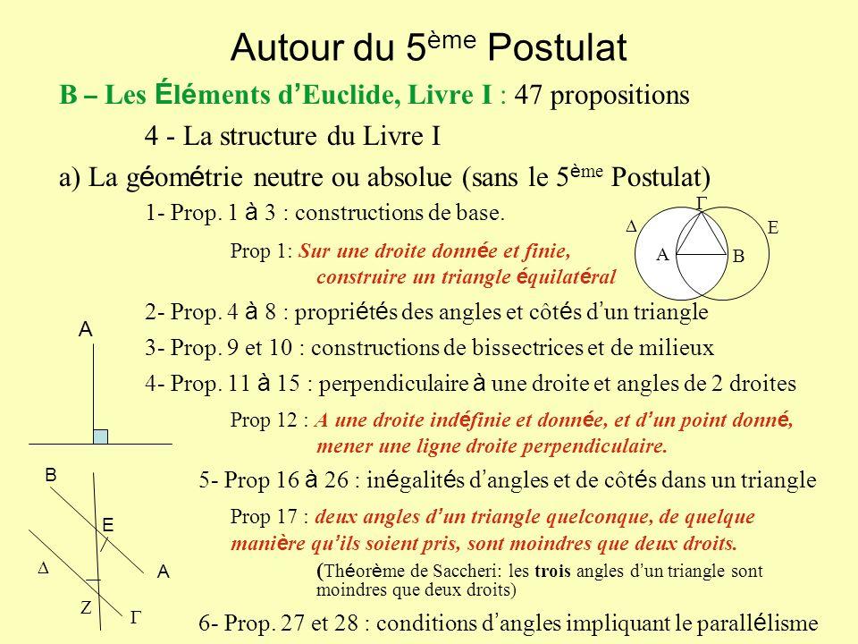 Autour du 5 ème Postulat B – Les É l é ments d Euclide, Livre I : 47 propositions 4 - La structure du Livre I a) La g é om é trie neutre ou absolue (s
