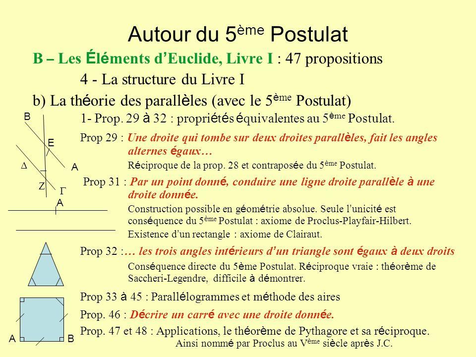 Autour du 5 ème Postulat B – Les É l é ments d Euclide, Livre I : 47 propositions 4 - La structure du Livre I b) La th é orie des parall è les (avec l