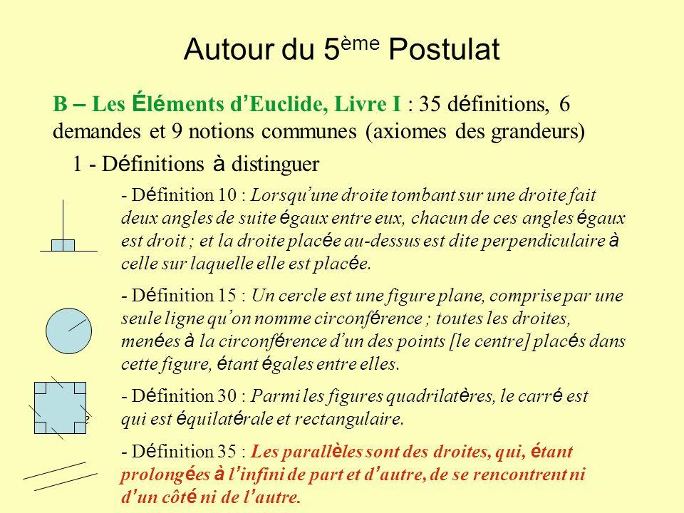 Autour du 5 ème Postulat B – Les É l é ments d Euclide, Livre I : 35 d é finitions, 6 demandes et 9 notions communes (axiomes des grandeurs) 1 - D é f