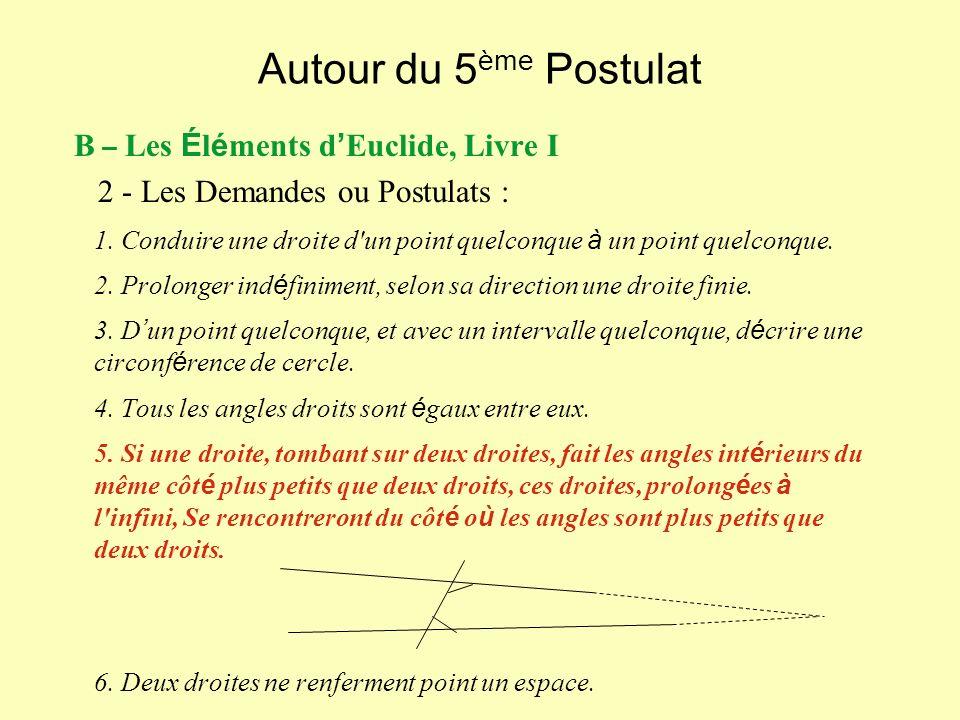 Autour du 5 ème Postulat B – Les É l é ments d Euclide, Livre I 2 - Les Demandes ou Postulats : 1. Conduire une droite d'un point quelconque à un poin