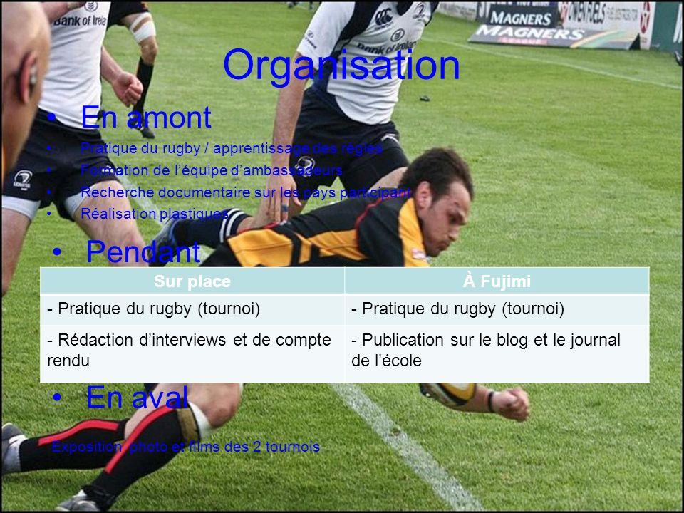 Organisation En amont Pratique du rugby / apprentissage des règles Formation de léquipe dambassadeurs Recherche documentaire sur les pays participant