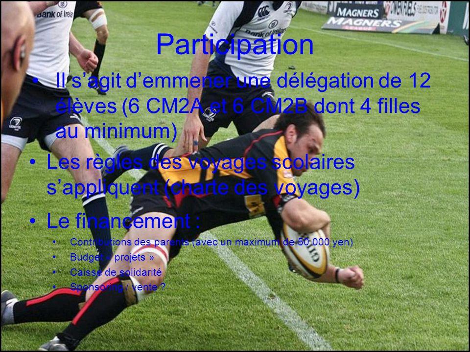 Participation Il sagit demmener une délégation de 12 élèves (6 CM2A et 6 CM2B dont 4 filles au minimum) Les règles des voyages scolaires sappliquent (