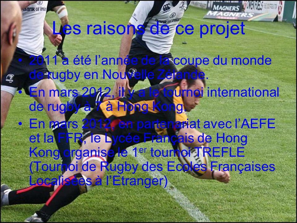 Les raisons de ce projet 2011 a été lannée de la coupe du monde de rugby en Nouvelle Zélande. En mars 2012, il y a le tournoi international de rugby à