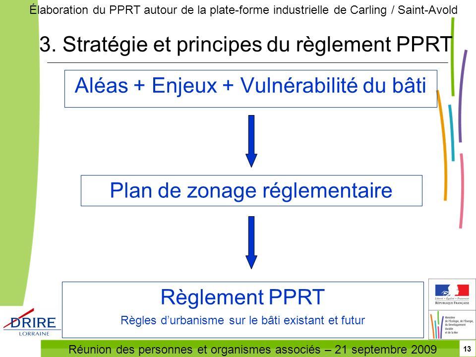 Réunion des personnes et organismes associés – 21 septembre 2009 Élaboration du PPRT autour de la plate-forme industrielle de Carling / Saint-Avold 13