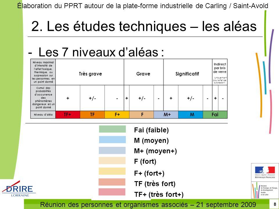 Réunion des personnes et organismes associés – 21 septembre 2009 Élaboration du PPRT autour de la plate-forme industrielle de Carling / Saint-Avold 8