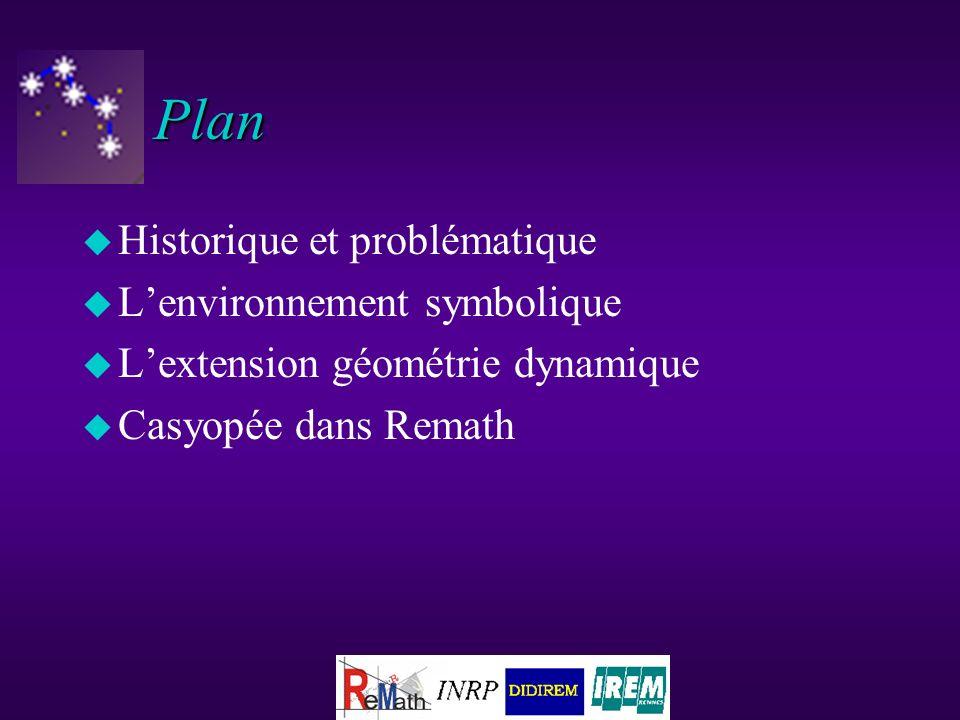 Plan u Historique et problématique u Lenvironnement symbolique u Lextension géométrie dynamique u Casyopée dans Remath