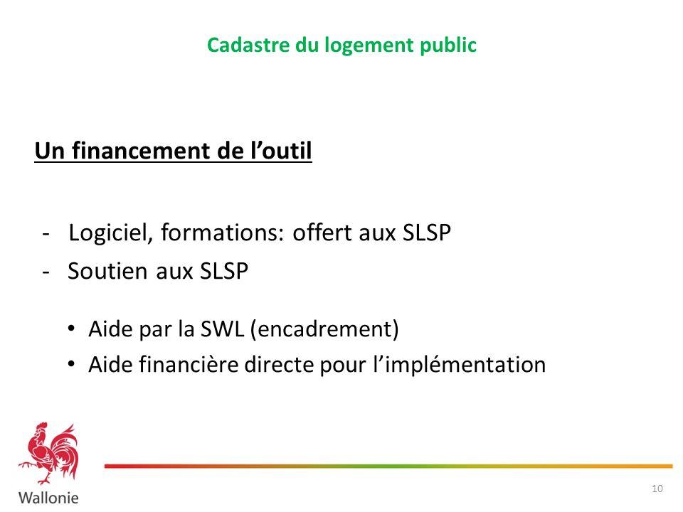 Cadastre du logement public Un financement de loutil - Logiciel, formations: offert aux SLSP -Soutien aux SLSP Aide par la SWL (encadrement) Aide fina