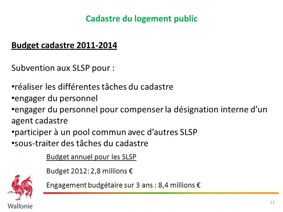 Cadastre du logement public Budget cadastre 2011-2014 Subvention aux SLSP pour : réaliser les différentes tâches du cadastre engager du personnel enga