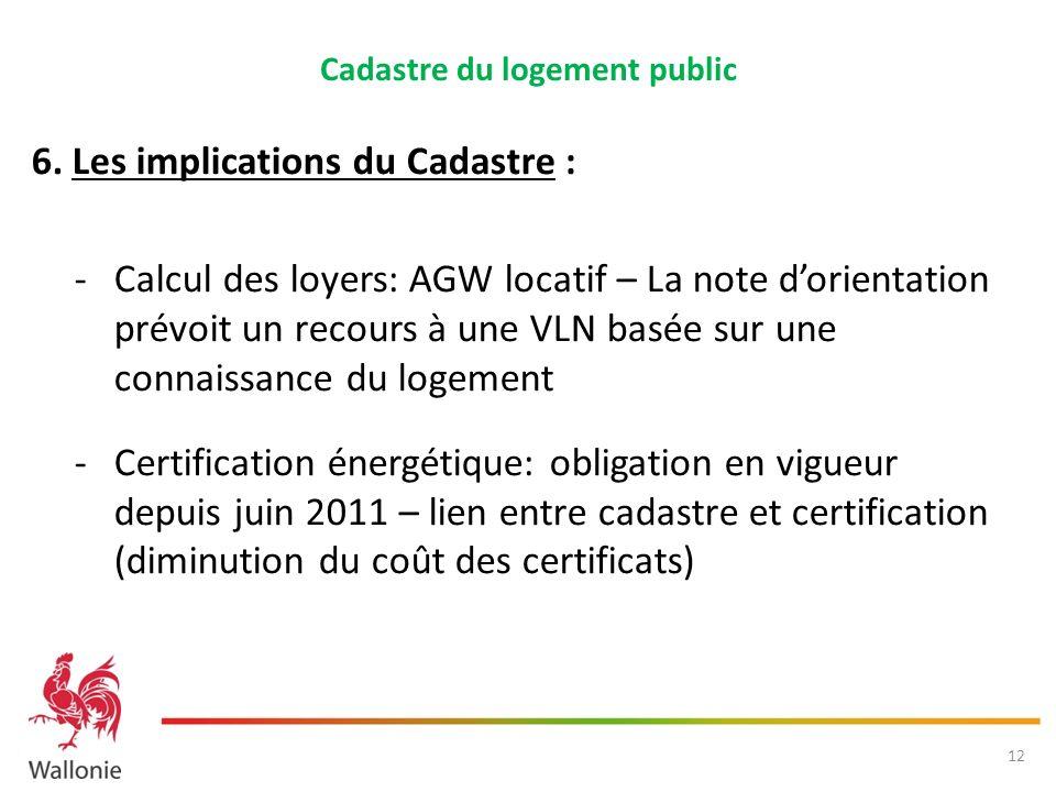 Cadastre du logement public 6. Les implications du Cadastre : -Calcul des loyers: AGW locatif – La note dorientation prévoit un recours à une VLN basé