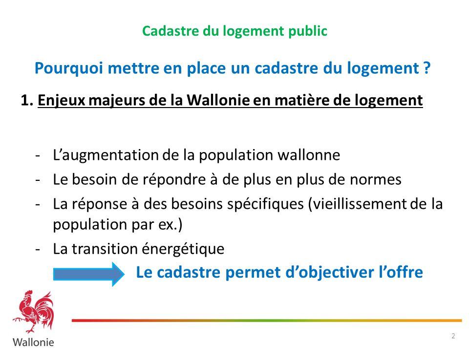 Cadastre du logement public Pourquoi mettre en place un cadastre du logement ? 1. Enjeux majeurs de la Wallonie en matière de logement -Laugmentation