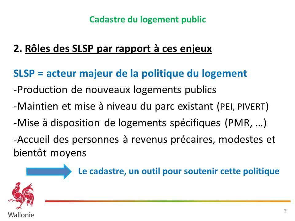Cadastre du logement public 2. Rôles des SLSP par rapport à ces enjeux SLSP = acteur majeur de la politique du logement -Production de nouveaux logeme