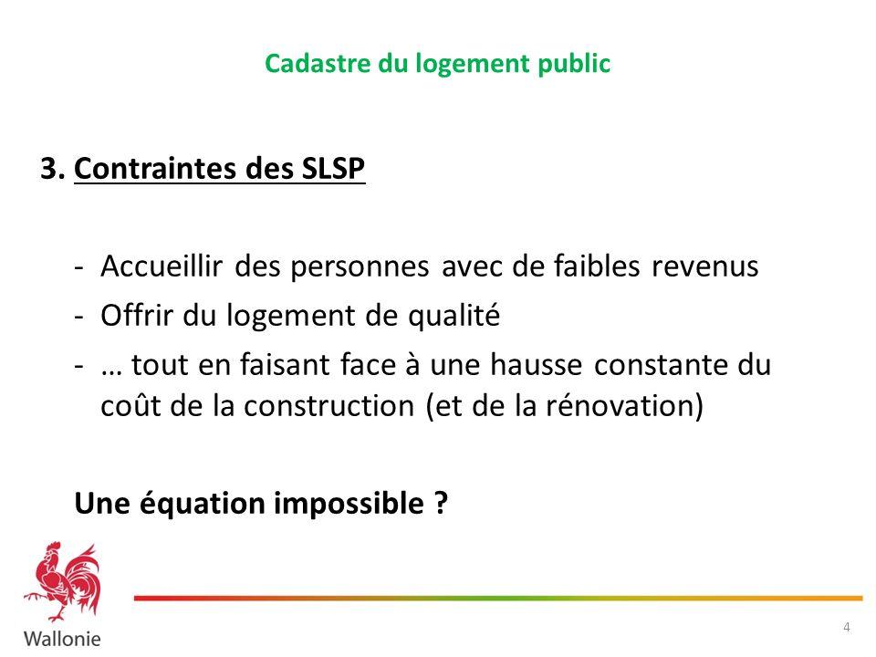 Cadastre du logement public 3. Contraintes des SLSP -Accueillir des personnes avec de faibles revenus -Offrir du logement de qualité -… tout en faisan