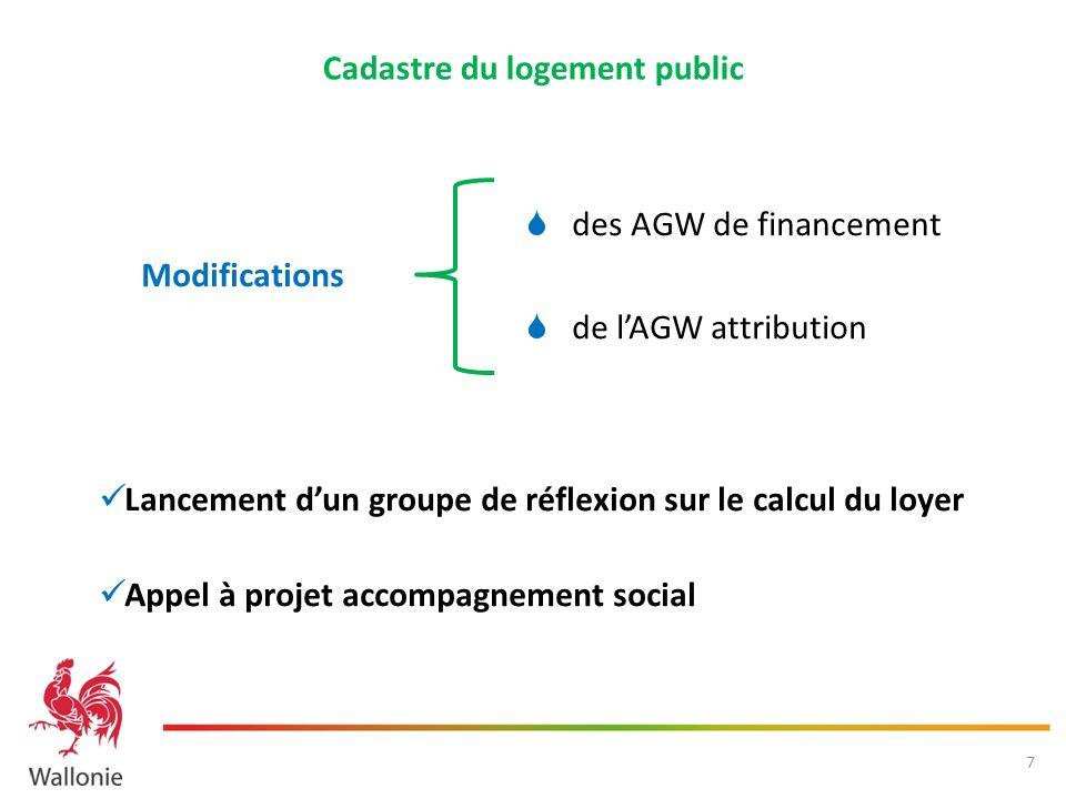 des AGW de financement Modifications de lAGW attribution Lancement dun groupe de réflexion sur le calcul du loyer Appel à projet accompagnement social