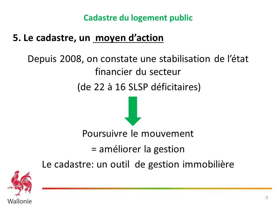 5. Le cadastre, un moyen daction Depuis 2008, on constate une stabilisation de létat financier du secteur (de 22 à 16 SLSP déficitaires) Poursuivre le