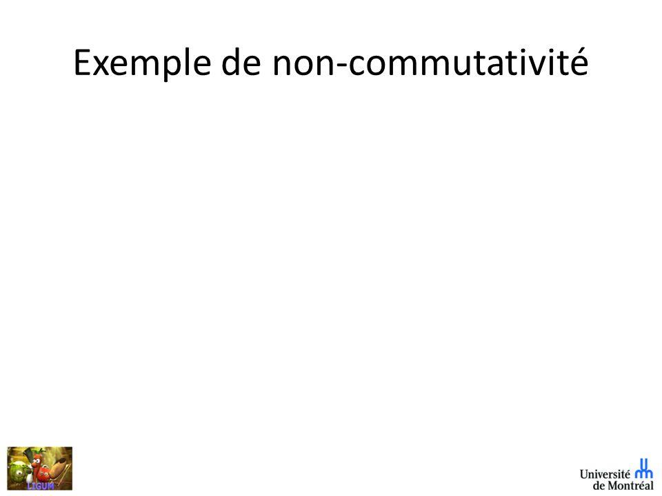 Exemple de non-commutativité