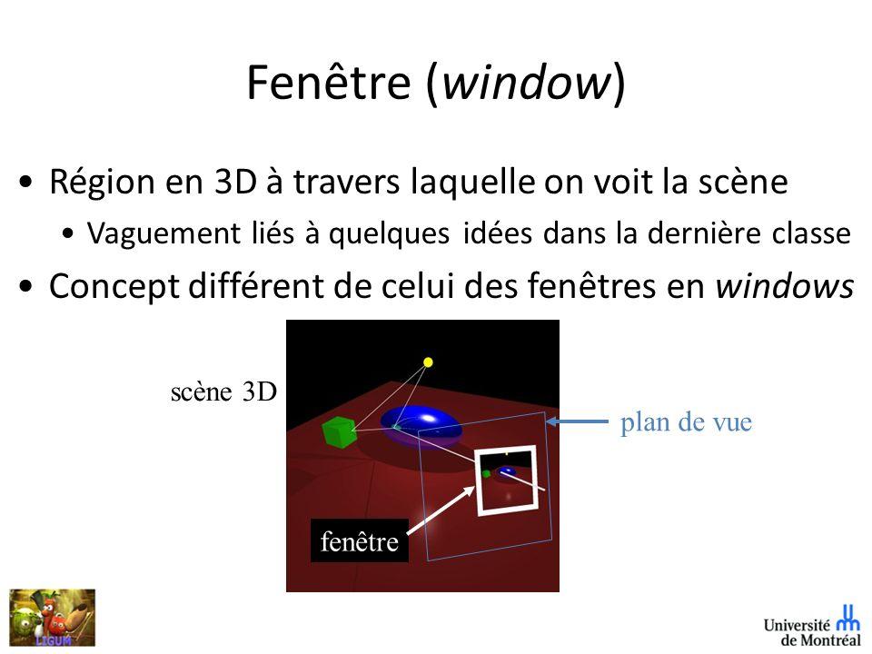 Fenêtre (window) Région en 3D à travers laquelle on voit la scène Vaguement liés à quelques idées dans la dernière classe Concept différent de celui des fenêtres en windows scène 3D fenêtre plan de vue