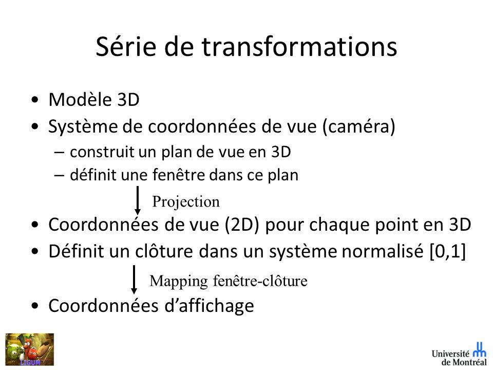 Série de transformations Modèle 3D Système de coordonnées de vue (caméra) – construit un plan de vue en 3D – définit une fenêtre dans ce plan Coordonnées de vue (2D) pour chaque point en 3D Définit un clôture dans un système normalisé [0,1] Coordonnées daffichage ProjectionMapping fenêtre-clôture