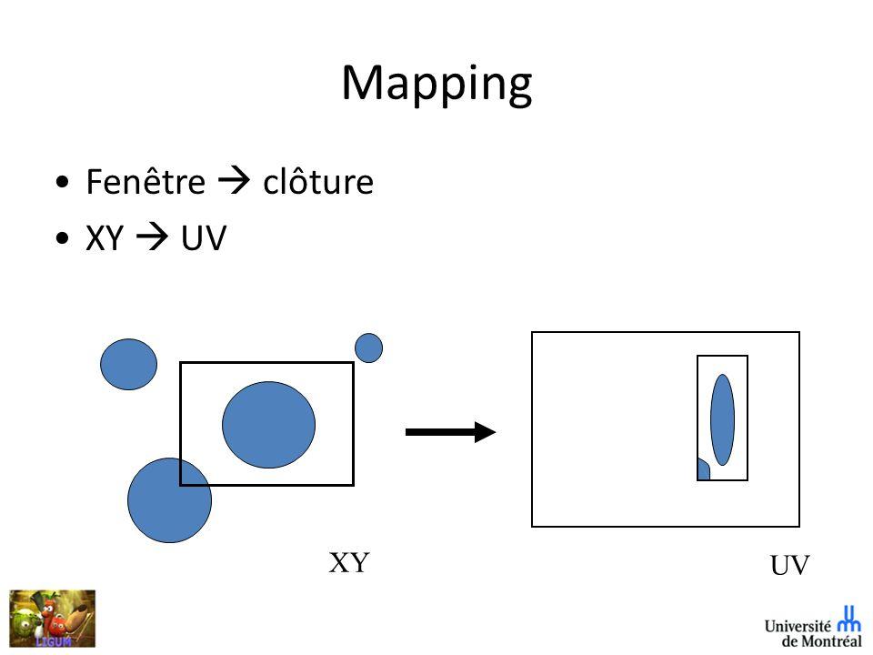 Mapping Fenêtre clôture XY UV XY UV