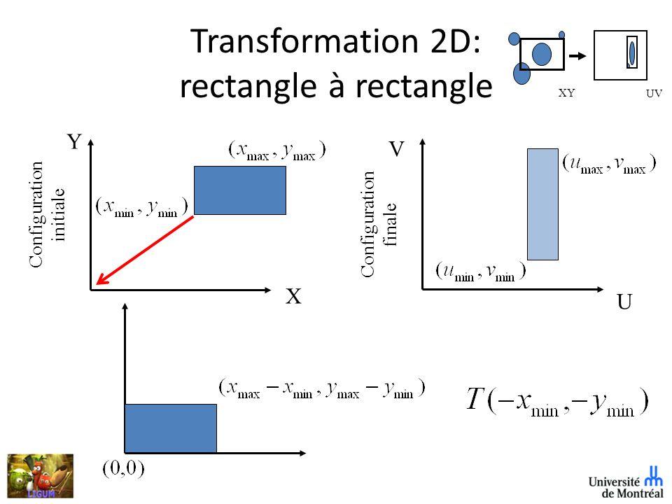 Transformation 2D: rectangle à rectangle XY UV Y X Configuration initiale U V Configuration finale