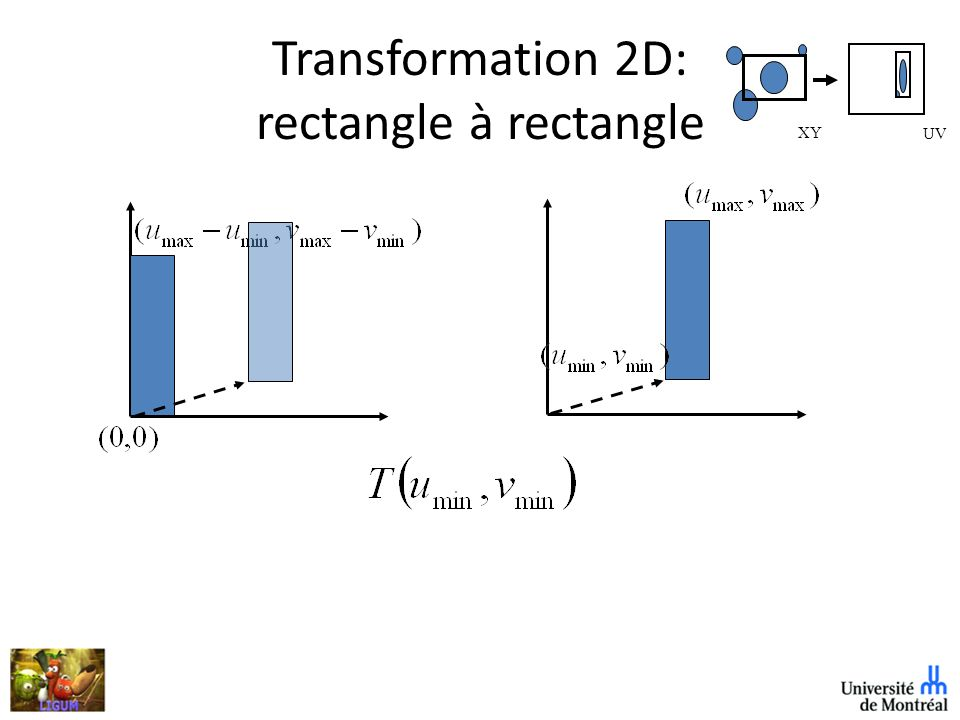 Transformation 2D: rectangle à rectangle XY UV