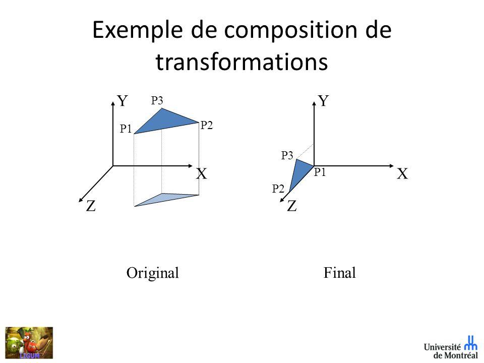 Exemple de composition de transformations X Y Z P2 P3 P1 X Y Z P2 P3 Original Final
