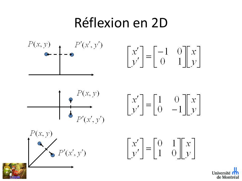 Coordonnées homogènes Pour Translation: T+P en addition mais les autres transformations sont des multiplications Représentation des transformations sous une forme matricielle unique: +uniformité +composition +opérations des 4x4 peuvent êtres exécutées en parallèle -optimisations possibles...