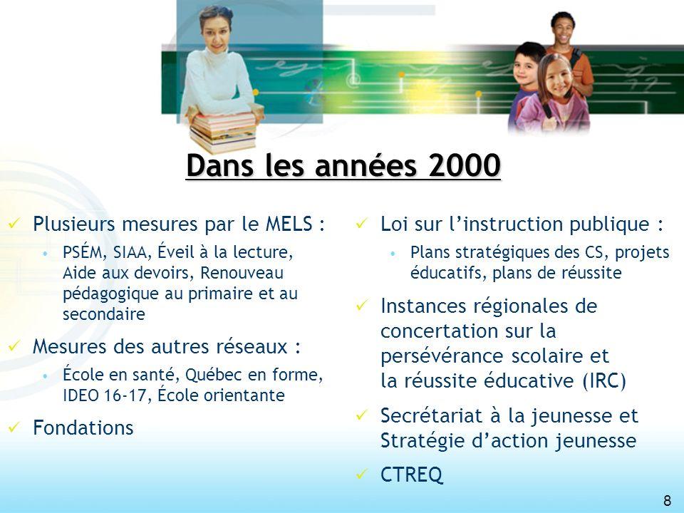 8 Dans les années 2000 Plusieurs mesures par le MELS : PSÉM, SIAA, Éveil à la lecture, Aide aux devoirs, Renouveau pédagogique au primaire et au secon