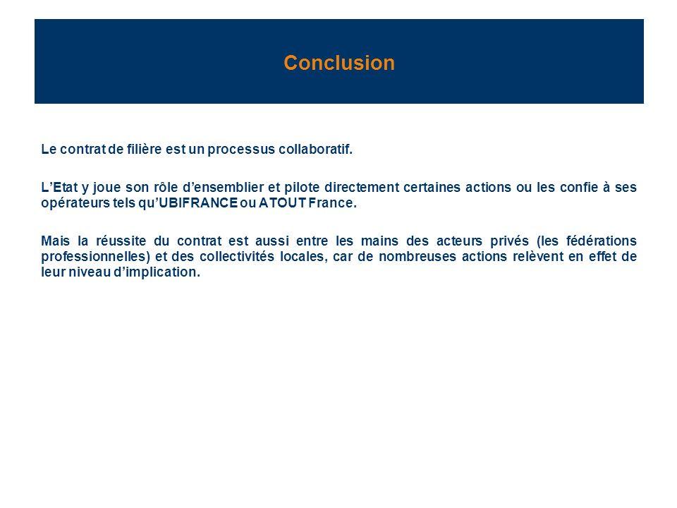 Le contrat de filière est un processus collaboratif.