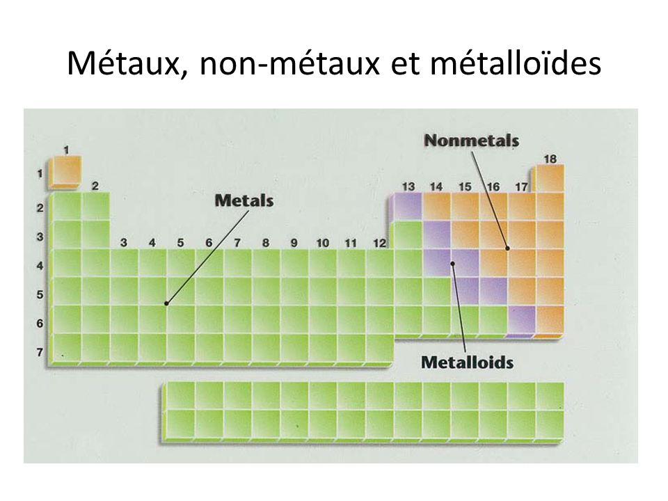 Propriétés des métaux Se trouvent sur la gauche du tableau Solides à température ambiante (sauf pour le mercure) Généralement brillants, malléables et ductiles Bons conducteurs délectricité et de chaleur