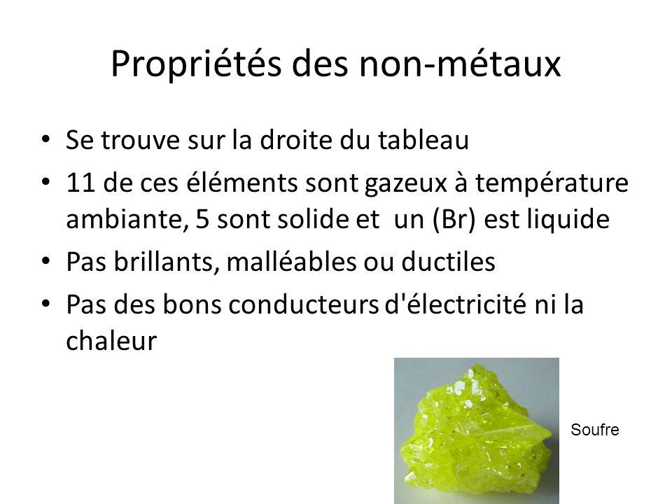 Propriétés des metalloïdes Se trouvent sur la ligne escalier Cassant et non-ductiles Ils peuvent conduire l électricité mais pas le chaleur Silicium