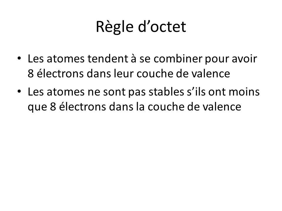 Néon contient 8 électrons dans la couche de valence alors il est heureux.