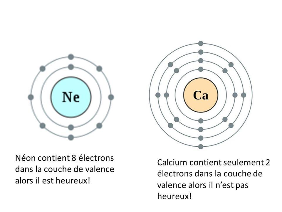 Groupe = # délectrons de valence Le groupe correspond au nombre d électrons de valence Tous les éléments d un groupe ont le même nombre d électrons de valence Ex: Les éléments de groupe 1 ont 1 électron de valence, les éléments de groupe 2 ont 2 électrons de valence, etc.