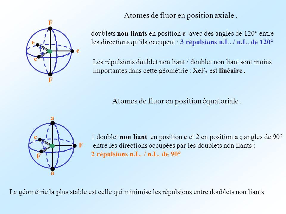 e e e F F Atomes de fluor en position axiale. F F e a a Atomes de fluor en position équatoriale. La géométrie la plus stable est celle qui minimise le