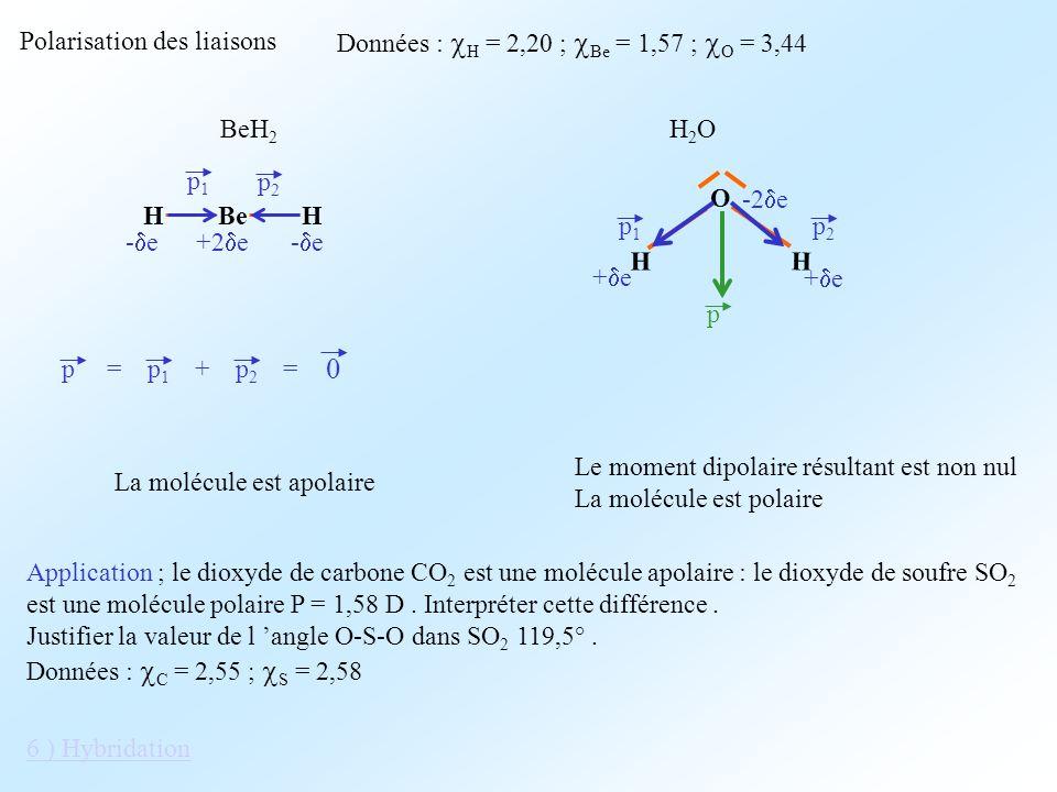 Polarisation des liaisons Données : H = 2,20 ; Be = 1,57 ; O = 3,44 BeH 2 BeHH - e +2 e p1p1 p2p2 p=p1p1 p2p2 =+ 0 H2OH2O O H H + e -2 e p1p1 p2p2 p La molécule est apolaire Le moment dipolaire résultant est non nul La molécule est polaire 6 ) Hybridation Application ; le dioxyde de carbone CO 2 est une molécule apolaire : le dioxyde de soufre SO 2 est une molécule polaire P = 1,58 D.