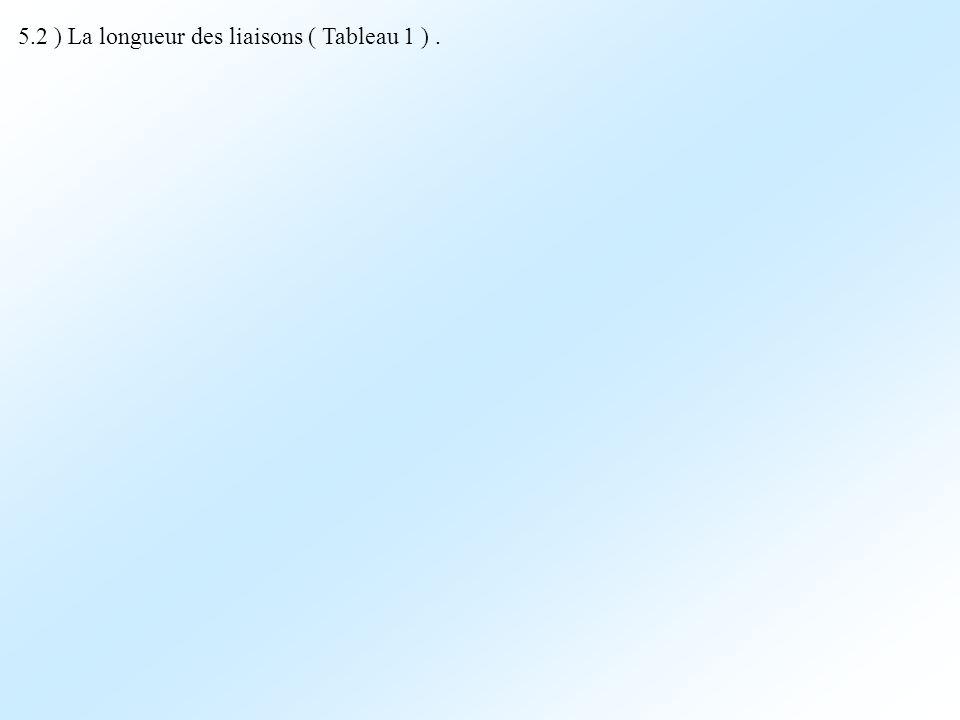 5.2 ) La longueur des liaisons ( Tableau 1 ).